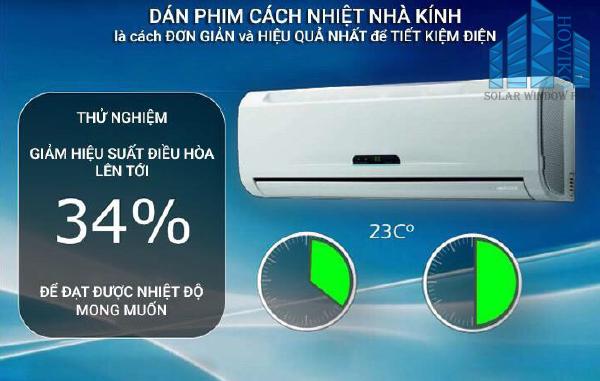 dán phim cách nhiệt nhà kính tiết kiệm tiền điện máy lạnh